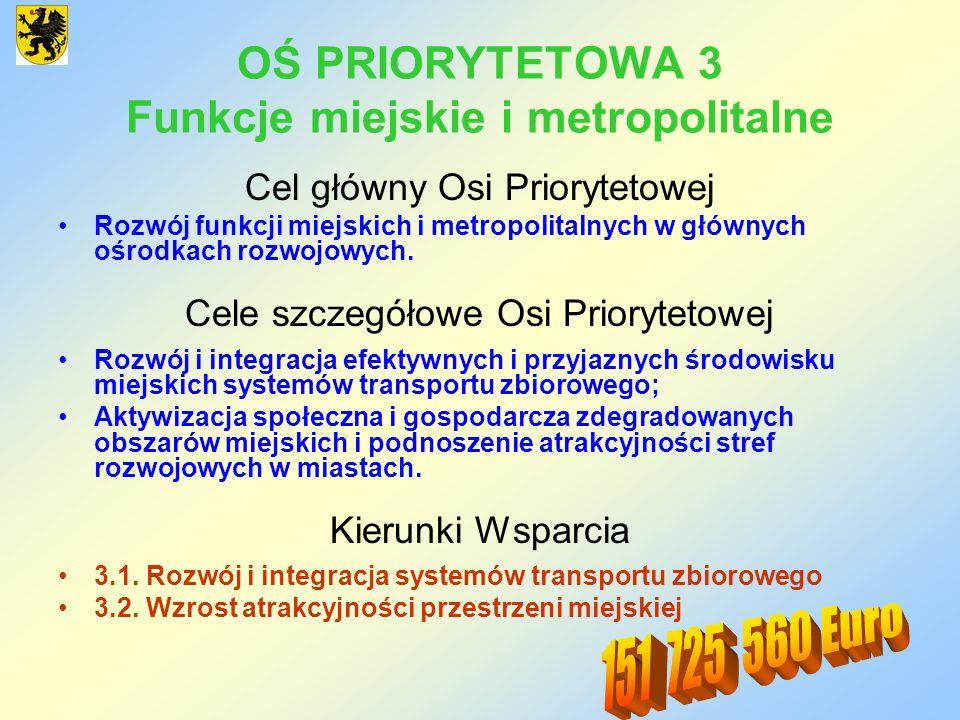 OŚ PRIORYTETOWA 3 Funkcje miejskie i metropolitalne Cel główny Osi Priorytetowej Rozwój funkcji miejskich i metropolitalnych w głównych ośrodkach rozw