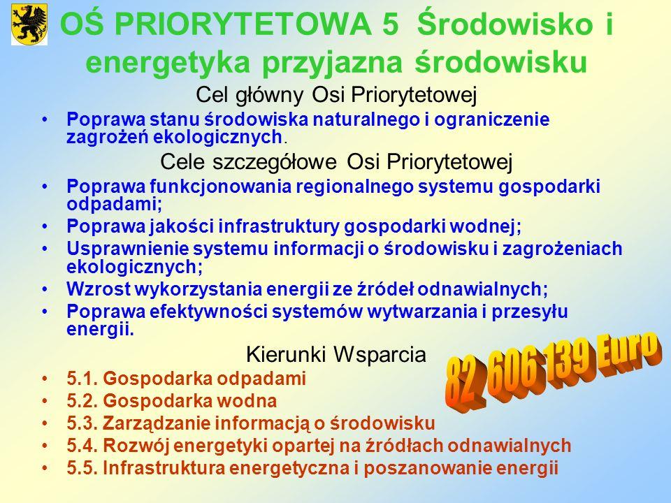 OŚ PRIORYTETOWA 5 Środowisko i energetyka przyjazna środowisku Cel główny Osi Priorytetowej Poprawa stanu środowiska naturalnego i ograniczenie zagroż