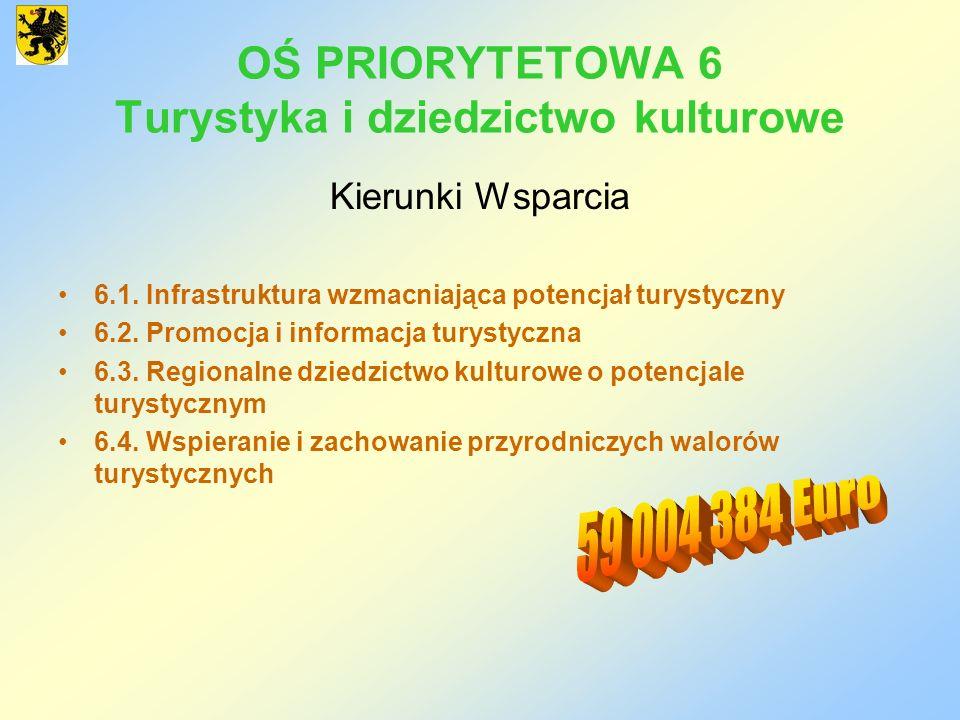 OŚ PRIORYTETOWA 6 Turystyka i dziedzictwo kulturowe Kierunki Wsparcia 6.1. Infrastruktura wzmacniająca potencjał turystyczny 6.2. Promocja i informacj