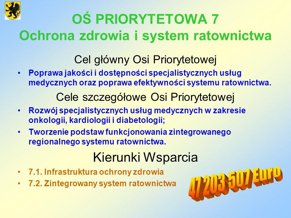 OŚ PRIORYTETOWA 7 Ochrona zdrowia i system ratownictwa Cel główny Osi Priorytetowej Poprawa jakości i dostępności specjalistycznych usług medycznych o