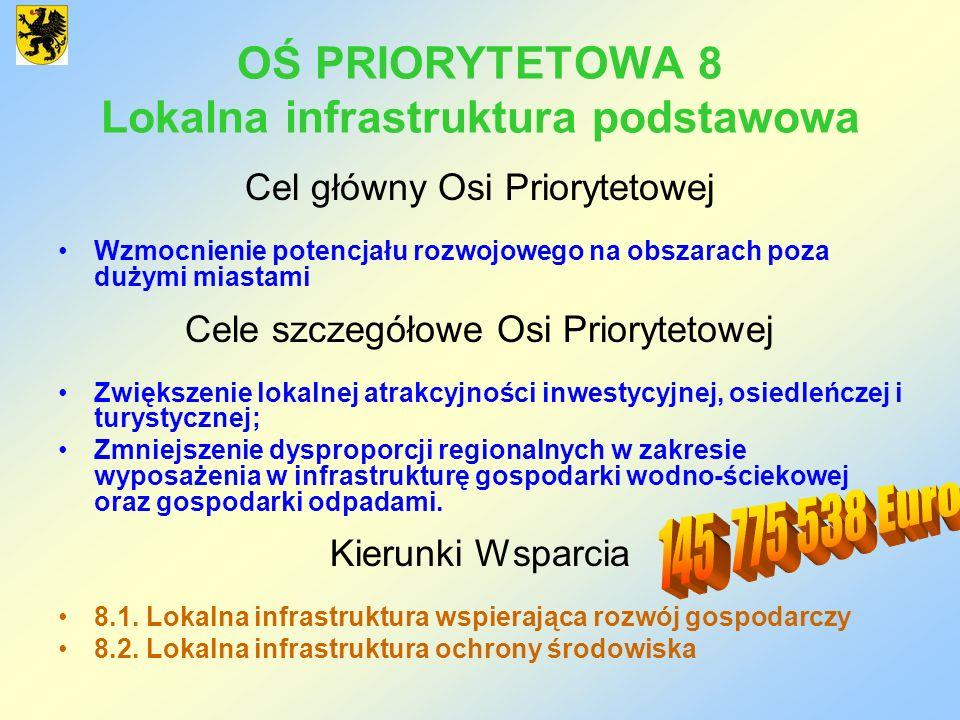 OŚ PRIORYTETOWA 8 Lokalna infrastruktura podstawowa Cel główny Osi Priorytetowej Wzmocnienie potencjału rozwojowego na obszarach poza dużymi miastami