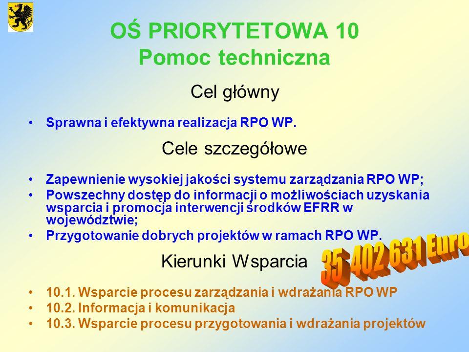 OŚ PRIORYTETOWA 10 Pomoc techniczna Cel główny Sprawna i efektywna realizacja RPO WP. Cele szczegółowe Zapewnienie wysokiej jakości systemu zarządzani