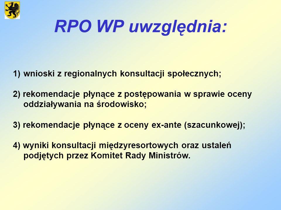 RPO WP uwzględnia: 1)wnioski z regionalnych konsultacji społecznych; 2) rekomendacje płynące z postępowania w sprawie oceny oddziaływania na środowisk