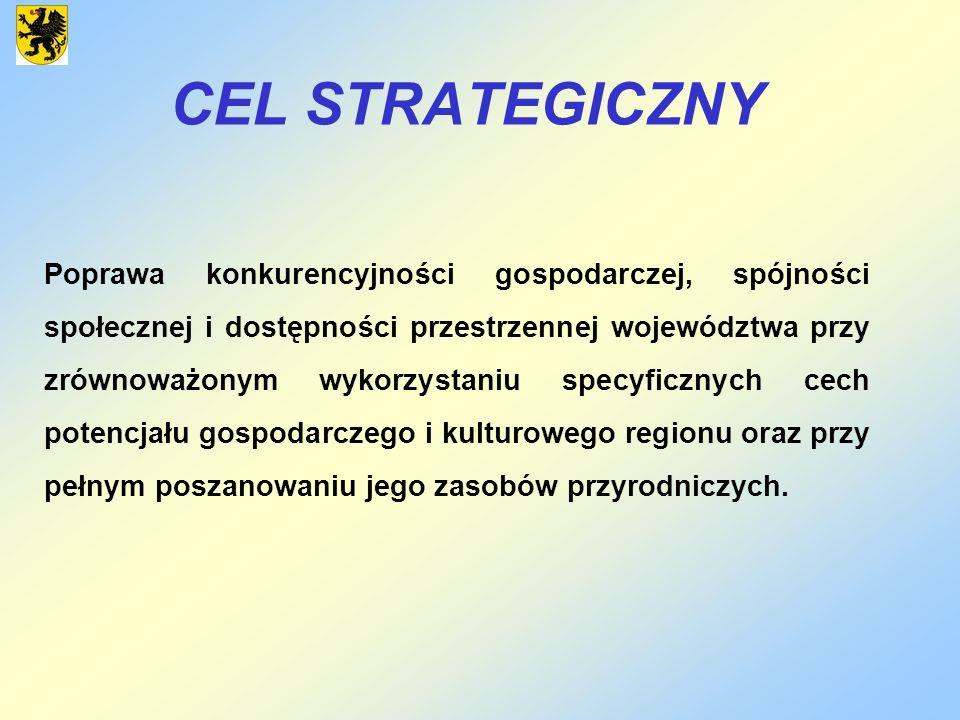 CEL STRATEGICZNY Poprawa konkurencyjności gospodarczej, spójności społecznej i dostępności przestrzennej województwa przy zrównoważonym wykorzystaniu