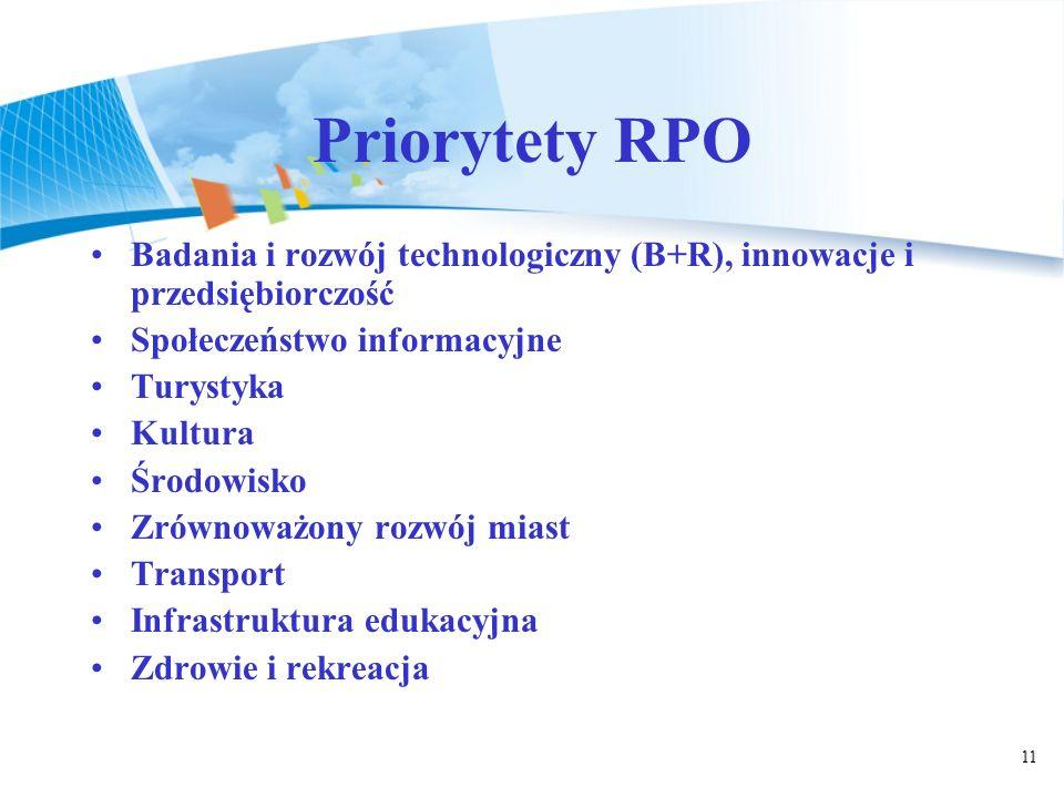 11 Priorytety RPO Badania i rozwój technologiczny (B+R), innowacje i przedsiębiorczość Społeczeństwo informacyjne Turystyka Kultura Środowisko Zrównoważony rozwój miast Transport Infrastruktura edukacyjna Zdrowie i rekreacja