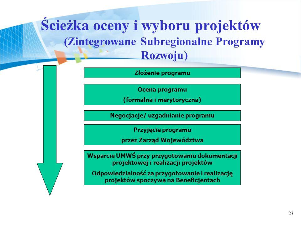 23 Ścieżka oceny i wyboru projektów (Zintegrowane Subregionalne Programy Rozwoju) Złożenie programu Ocena programu (formalna i merytoryczna) Negocjacje/ uzgadnianie programu Przyjęcie programu przez Zarząd Województwa Wsparcie UMWŚ przy przygotowaniu dokumentacji projektowej i realizacji projektów Odpowiedzialność za przygotowanie i realizację projektów spoczywa na Beneficjentach