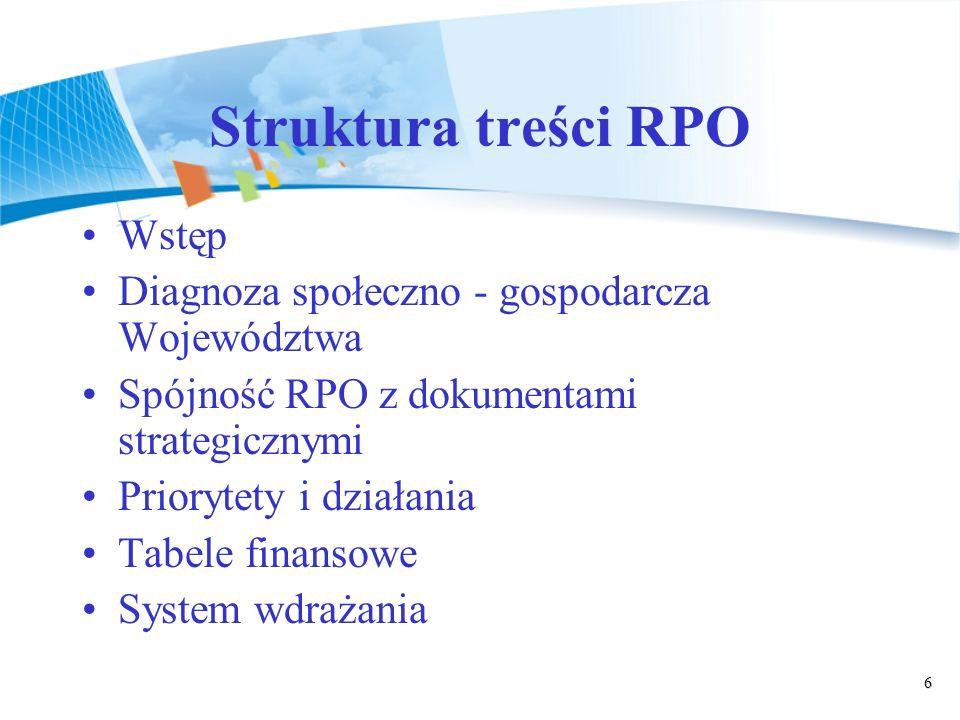 6 Wstęp Diagnoza społeczno - gospodarcza Województwa Spójność RPO z dokumentami strategicznymi Priorytety i działania Tabele finansowe System wdrażania Struktura treści RPO