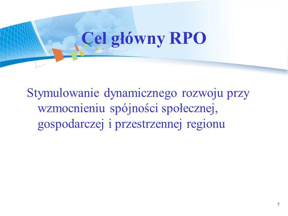 7 Cel główny RPO Stymulowanie dynamicznego rozwoju przy wzmocnieniu spójności społecznej, gospodarczej i przestrzennej regionu