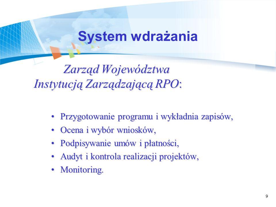 20 IX. Zdrowie i rekreacja Cel szczegółowy programu: Poprawa stanu zdrowia mieszkańców