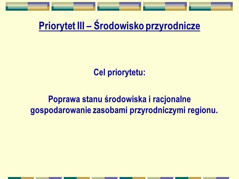Priorytet III – Środowisko przyrodnicze Cel priorytetu: Poprawa stanu środowiska i racjonalne gospodarowanie zasobami przyrodniczymi regionu.