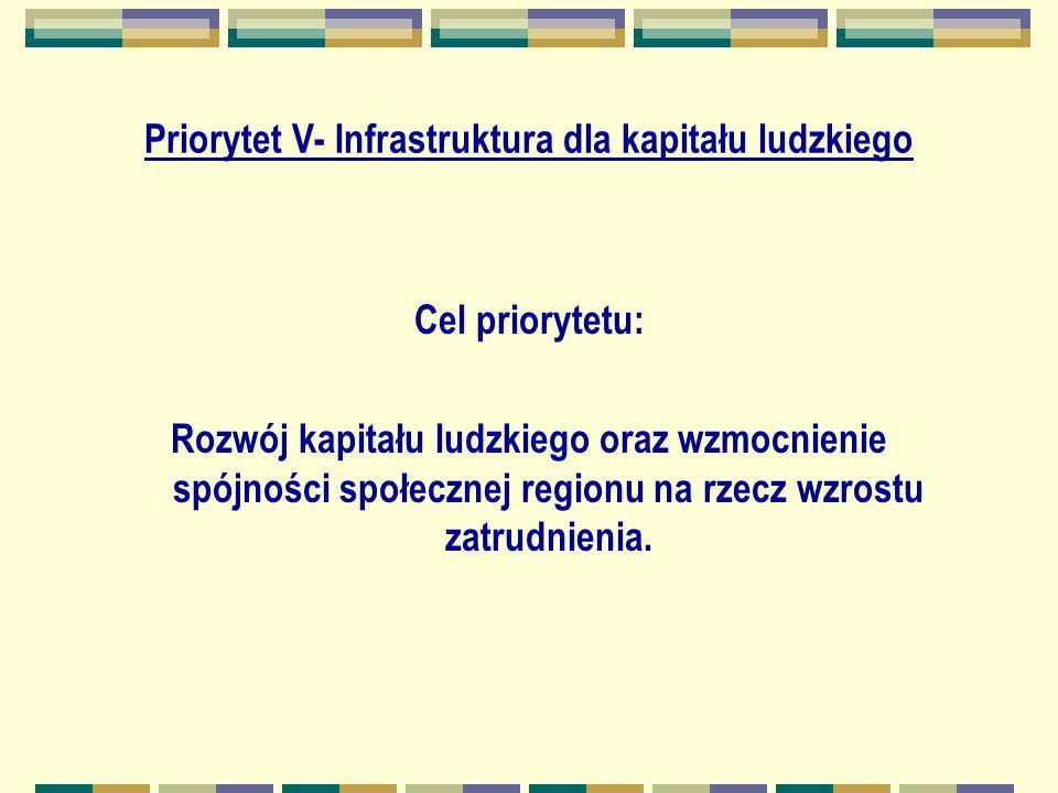 Priorytet V- Infrastruktura dla kapitału ludzkiego Cel priorytetu: Rozwój kapitału ludzkiego oraz wzmocnienie spójności społecznej regionu na rzecz wzrostu zatrudnienia.