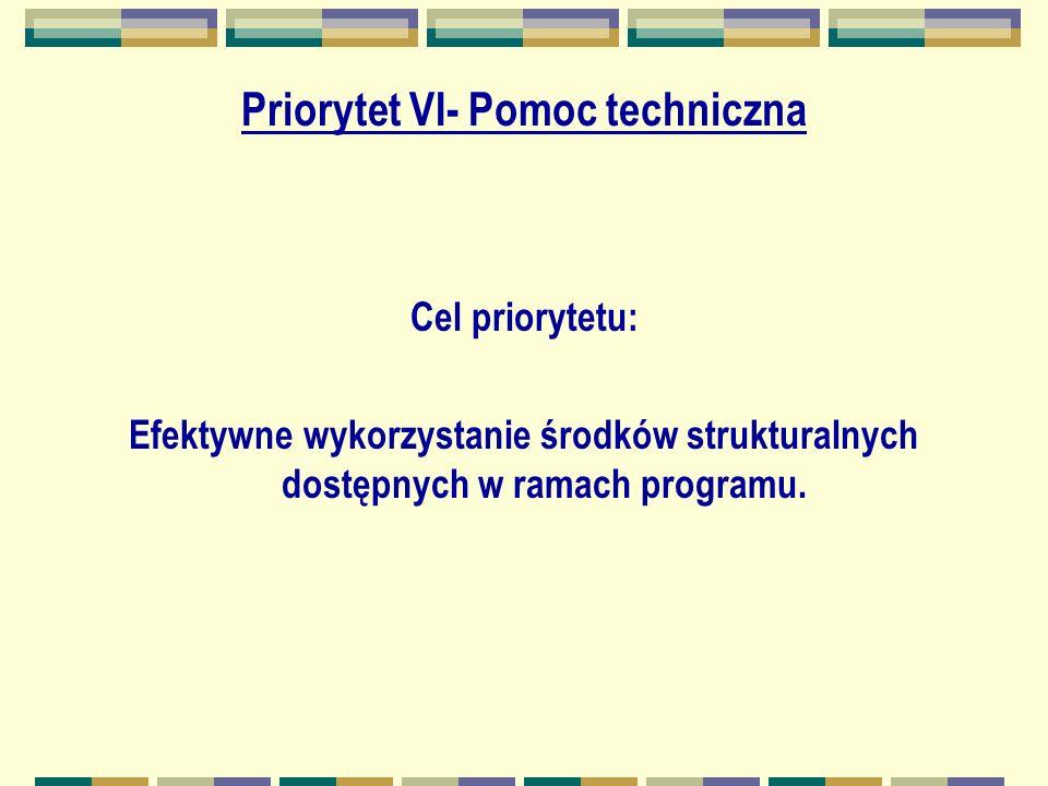 Priorytet VI- Pomoc techniczna Cel priorytetu: Efektywne wykorzystanie środków strukturalnych dostępnych w ramach programu.