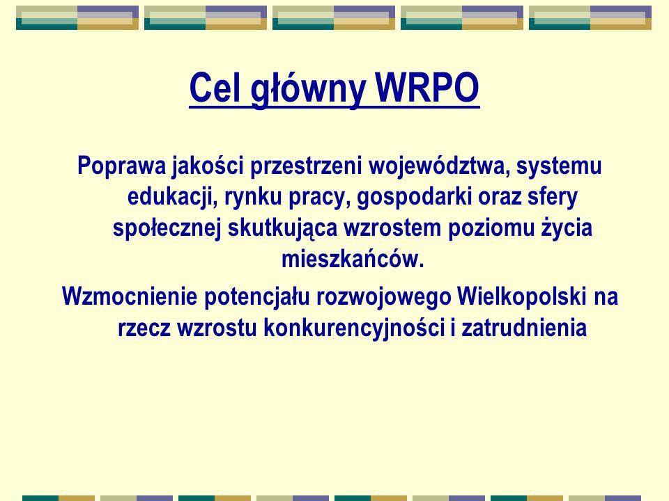 Projekt RPO zawiera: Diagnozę sytuacji społeczno-gospodarczej województwa Analizę SWOT Strategię Programu Priorytety Programu Plan Finansowy Przepisy Wykonawcze Analizy