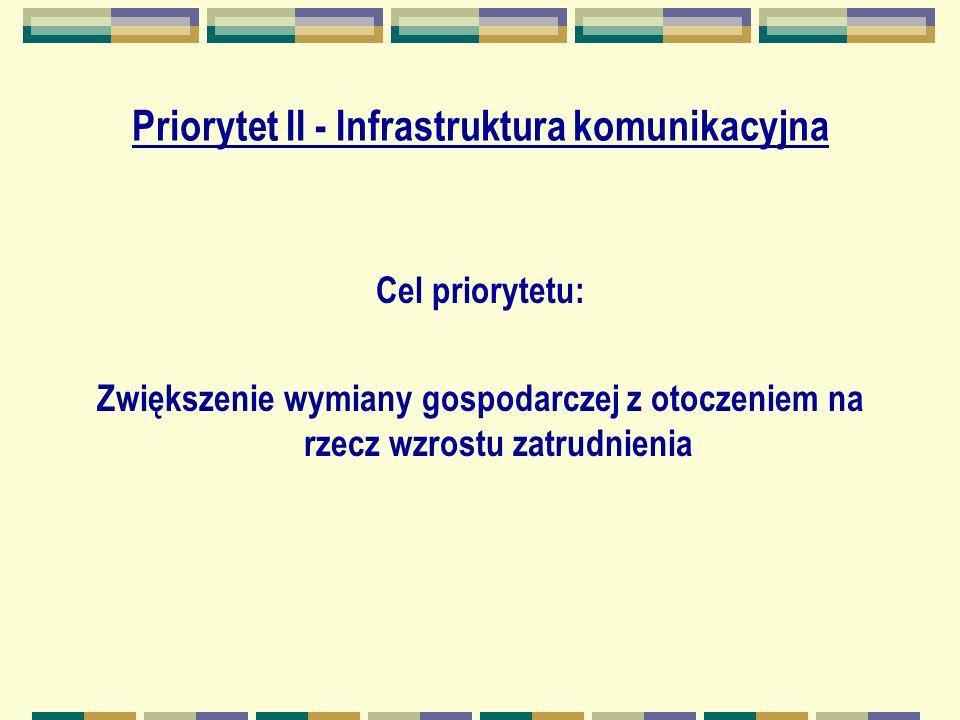 Priorytet II - Infrastruktura komunikacyjna Cel priorytetu: Zwiększenie wymiany gospodarczej z otoczeniem na rzecz wzrostu zatrudnienia