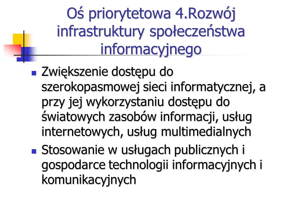 Oś priorytetowa 4.Rozwój infrastruktury społeczeństwa informacyjnego Zwiększenie dostępu do szerokopasmowej sieci informatycznej, a przy jej wykorzystaniu dostępu do światowych zasobów informacji, usług internetowych, usług multimedialnych Zwiększenie dostępu do szerokopasmowej sieci informatycznej, a przy jej wykorzystaniu dostępu do światowych zasobów informacji, usług internetowych, usług multimedialnych Stosowanie w usługach publicznych i gospodarce technologii informacyjnych i komunikacyjnych Stosowanie w usługach publicznych i gospodarce technologii informacyjnych i komunikacyjnych