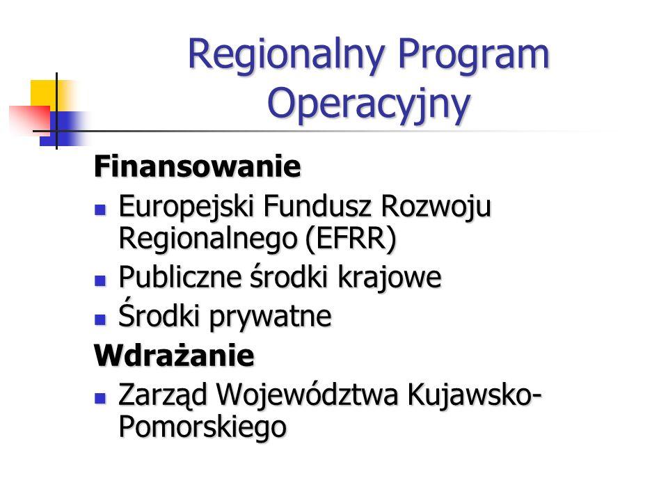 Strategia Rozwoju Regionu na lata 2007-2020 Cel nadrzędny to poprawa konkurencyjności regionu i podniesienie poziomu życia mieszkańców przy poszanowaniu zasad zrównoważonego rozwoju Cel nadrzędny to poprawa konkurencyjności regionu i podniesienie poziomu życia mieszkańców przy poszanowaniu zasad zrównoważonego rozwoju Działania w trzech priorytetowych obszarach: Działania w trzech priorytetowych obszarach: Rozwój nowoczesnej gospodarki Rozwój nowoczesnej gospodarki Unowocześnienie struktury przestrzenno- funkcjonalnej regionu Unowocześnienie struktury przestrzenno- funkcjonalnej regionu Rozwój zasobów ludzkich Rozwój zasobów ludzkich