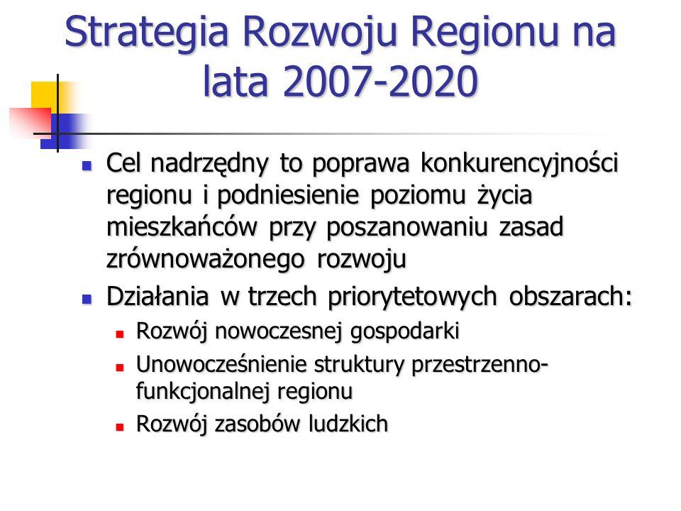 Cel strategiczny RPO Poprawa konkurencyjności województwa oraz spójności społeczno-gospodarczej i przestrzennej jego obszaru Cel strategiczny jest zgodny z celem strategicznym Narodowych Strategicznych Ram Odniesienia, którym jest tworzenie warunków dla wzrostu konkurencyjności gospodarki opartej na wiedzy i przedsiębiorczości zapewniającej wzrost zatrudnienia oraz wzrost poziomu spójności społecznej, gospodarczej i przestrzennej Cel strategiczny jest zgodny z celem strategicznym Narodowych Strategicznych Ram Odniesienia, którym jest tworzenie warunków dla wzrostu konkurencyjności gospodarki opartej na wiedzy i przedsiębiorczości zapewniającej wzrost zatrudnienia oraz wzrost poziomu spójności społecznej, gospodarczej i przestrzennej Cel strategiczny będzie realizowany z zachowaniem równości szans w dostępie do środków, ze szczególnym uwzględnieniem obszarów wiejskich Cel strategiczny będzie realizowany z zachowaniem równości szans w dostępie do środków, ze szczególnym uwzględnieniem obszarów wiejskich