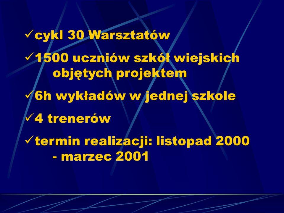 cykl 30 Warsztatów 1500 uczniów szkół wiejskich objętych projektem 6h wykładów w jednej szkole 4 trenerów termin realizacji: listopad 2000 - marzec 2001