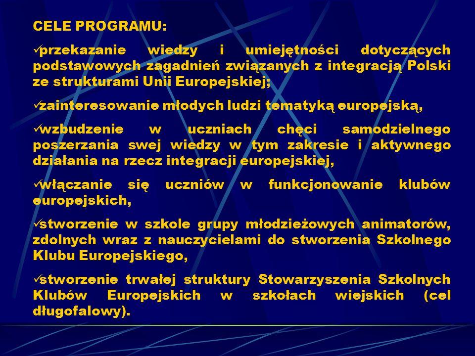 CELE PROGRAMU: przekazanie wiedzy i umiejętności dotyczących podstawowych zagadnień związanych z integracją Polski ze strukturami Unii Europejskiej; zainteresowanie młodych ludzi tematyką europejską, wzbudzenie w uczniach chęci samodzielnego poszerzania swej wiedzy w tym zakresie i aktywnego działania na rzecz integracji europejskiej, włączanie się uczniów w funkcjonowanie klubów europejskich, stworzenie w szkole grupy młodzieżowych animatorów, zdolnych wraz z nauczycielami do stworzenia Szkolnego Klubu Europejskiego, stworzenie trwałej struktury Stowarzyszenia Szkolnych Klubów Europejskich w szkołach wiejskich (cel długofalowy).