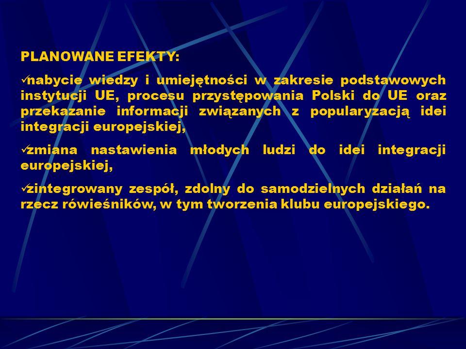 PLANOWANE EFEKTY: nabycie wiedzy i umiejętności w zakresie podstawowych instytucji UE, procesu przystępowania Polski do UE oraz przekazanie informacji związanych z popularyzacją idei integracji europejskiej, zmiana nastawienia młodych ludzi do idei integracji europejskiej, zintegrowany zespół, zdolny do samodzielnych działań na rzecz rówieśników, w tym tworzenia klubu europejskiego.