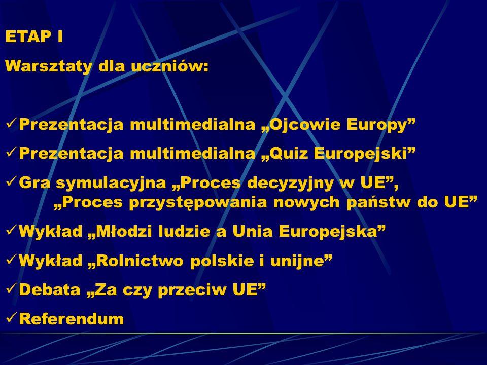 ETAP I Warsztaty dla uczniów: Prezentacja multimedialna Ojcowie Europy Prezentacja multimedialna Quiz Europejski Gra symulacyjna Proces decyzyjny w UE, Proces przystępowania nowych państw do UE Wykład Młodzi ludzie a Unia Europejska Wykład Rolnictwo polskie i unijne Debata Za czy przeciw UE Referendum