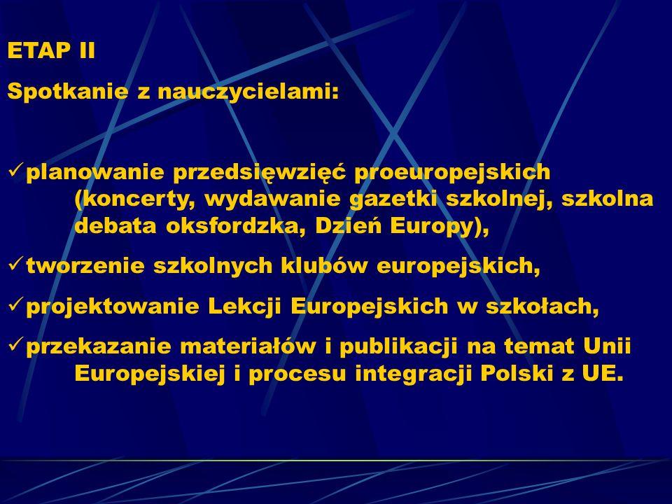 ETAP II Spotkanie z nauczycielami: planowanie przedsięwzięć proeuropejskich (koncerty, wydawanie gazetki szkolnej, szkolna debata oksfordzka, Dzień Europy), tworzenie szkolnych klubów europejskich, projektowanie Lekcji Europejskich w szkołach, przekazanie materiałów i publikacji na temat Unii Europejskiej i procesu integracji Polski z UE.