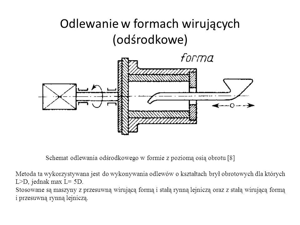 Odlewanie w formach wirujących (odśrodkowe) Schemat odlewania odśrodkowego w formie z poziomą osią obrotu [8] Metoda ta wykorzystywana jest do wykonyw