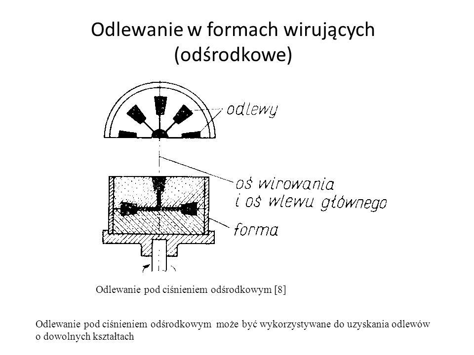 Odlewanie w formach wirujących (odśrodkowe) Odlewanie pod ciśnieniem odśrodkowym [8] Odlewanie pod ciśnieniem odśrodkowym może być wykorzystywane do u