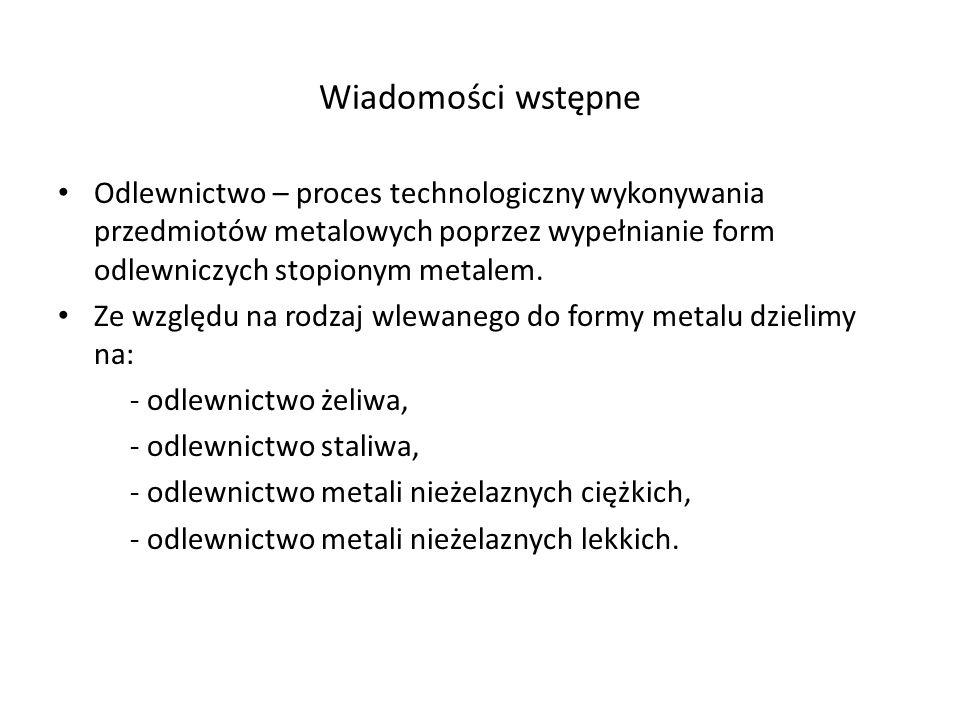 Wiadomości wstępne Odlewnictwo – proces technologiczny wykonywania przedmiotów metalowych poprzez wypełnianie form odlewniczych stopionym metalem. Ze