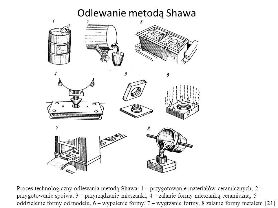 Odlewanie metodą Shawa Proces technologiczny odlewania metodą Shawa: 1 – przygotowanie materiałów ceramicznych, 2 – przygotowanie spoiwa, 3 – przyrząd