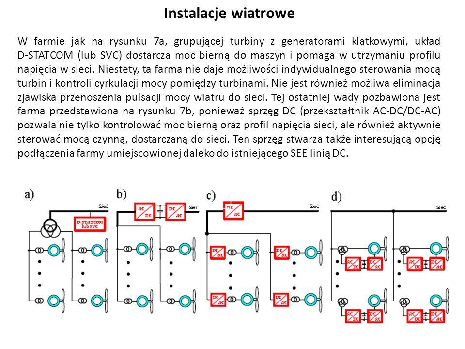 Instalacje wiatrowe W farmie jak na rysunku 7a, grupującej turbiny z generatorami klatkowymi, układ D-STATCOM (lub SVC) dostarcza moc bierną do maszyn i pomaga w utrzymaniu profilu napięcia w sieci.