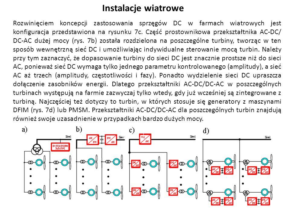 Instalacje wiatrowe Rozwinięciem koncepcji zastosowania sprzęgów DC w farmach wiatrowych jest konfiguracja przedstawiona na rysunku 7c.