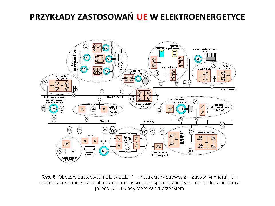 PRZYKŁADY ZASTOSOWAŃ UE W ELEKTROENERGETYCE