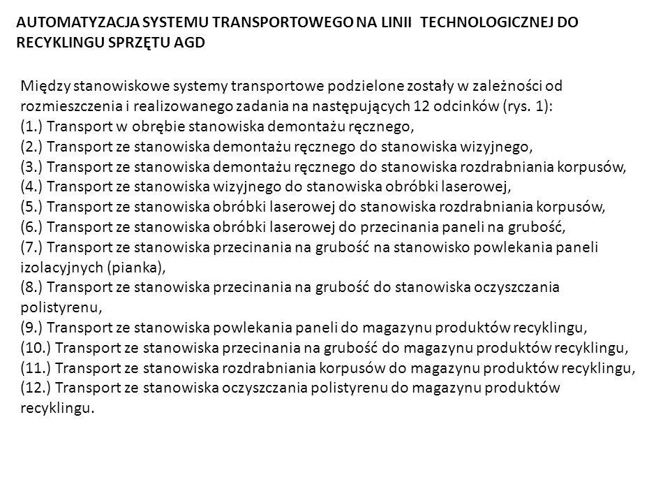 Między stanowiskowe systemy transportowe podzielone zostały w zależności od rozmieszczenia i realizowanego zadania na następujących 12 odcinków (rys.