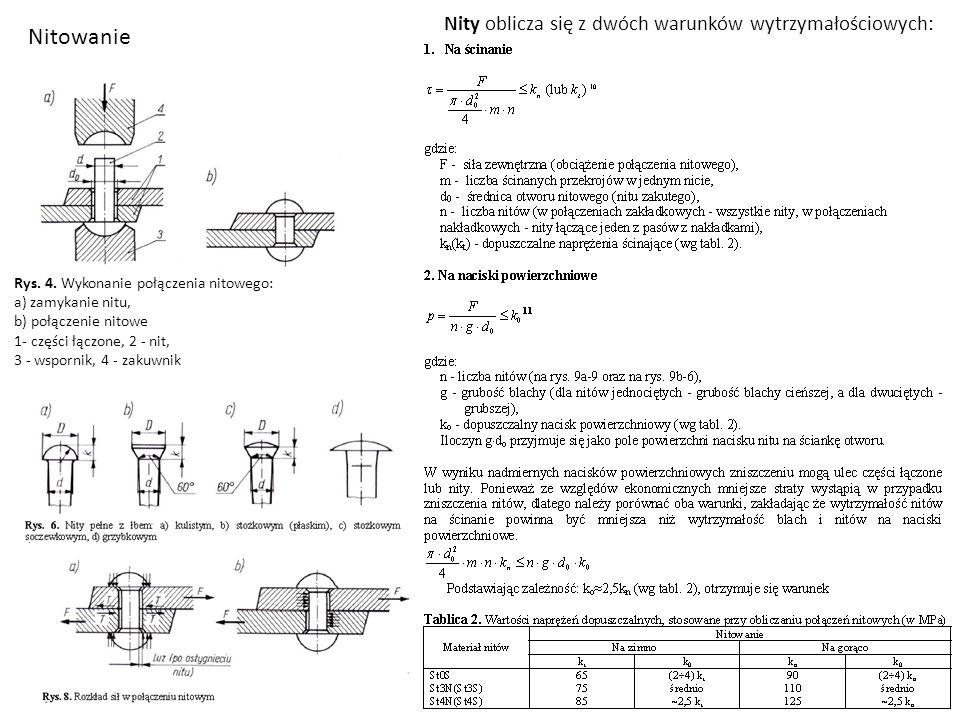 Nitowanie Rys. 4. Wykonanie połączenia nitowego: a) zamykanie nitu, b) połączenie nitowe 1- części łączone, 2 - nit, 3 - wspornik, 4 - zakuwnik Nity o