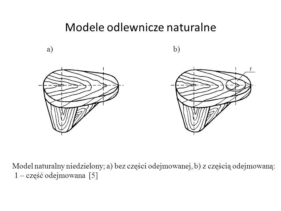 Modele odlewnicze naturalne a)b) Model naturalny niedzielony; a) bez części odejmowanej, b) z częścią odejmowaną: 1 – część odejmowana [5]