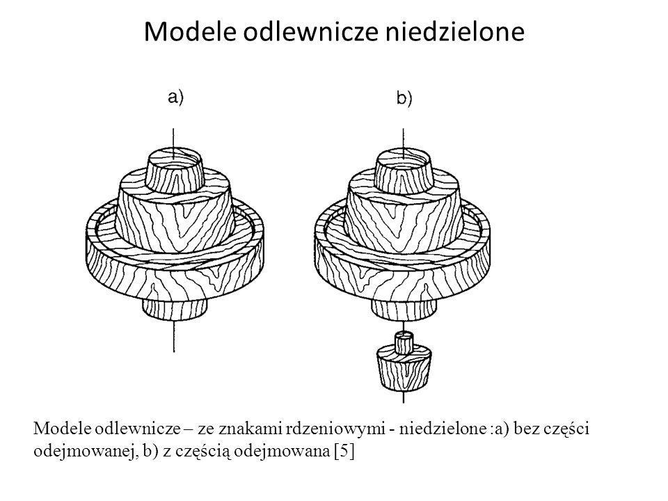 Modele odlewnicze niedzielone Modele odlewnicze – ze znakami rdzeniowymi - niedzielone :a) bez części odejmowanej, b) z częścią odejmowana [5]