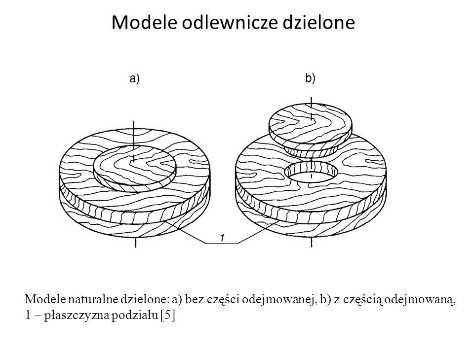 Modele odlewnicze dzielone Modele naturalne dzielone: a) bez części odejmowanej, b) z częścią odejmowaną, 1 – płaszczyzna podziału [5]