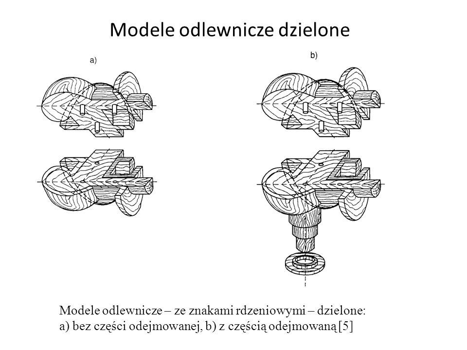 Modele odlewnicze dzielone Modele odlewnicze – ze znakami rdzeniowymi – dzielone: a) bez części odejmowanej, b) z częścią odejmowaną [5]