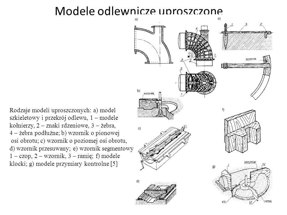 Modele odlewnicze uproszczone Rodzaje modeli uproszczonych: a) model szkieletowy i przekrój odlewu, 1 – modele kołnierzy, 2 – znaki rdzeniowe, 3 – żeb