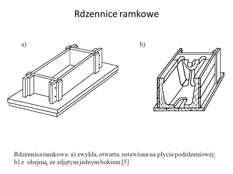 Rdzennice ramkowe a)b) Rdzennica ramkowa: a) zwykła, otwarta, ustawiona na płycie podrdzeniowej; b) z obejmą, ze zdjętym jednym bokiem [5]