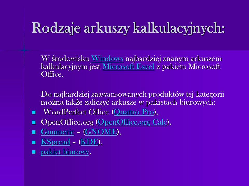 Rodzaje arkuszy kalkulacyjnych: W ś rodowisku Windows najbardziej znanym arkuszem kalkulacyjnym jest Microsoft Excel z pakietu Microsoft Office. Windo