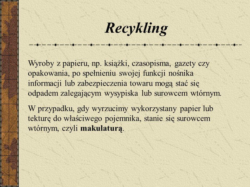 Recykling Wyroby z papieru, np.