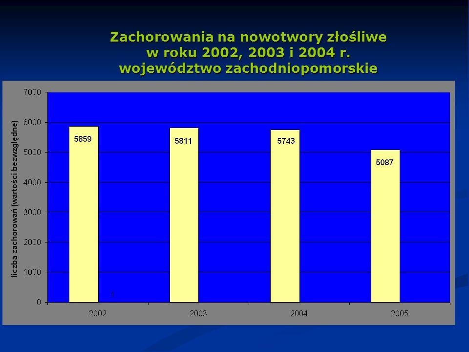 Zachorowania na nowotwory złośliwe w roku 2002, 2003 i 2004 r. województwo zachodniopomorskie