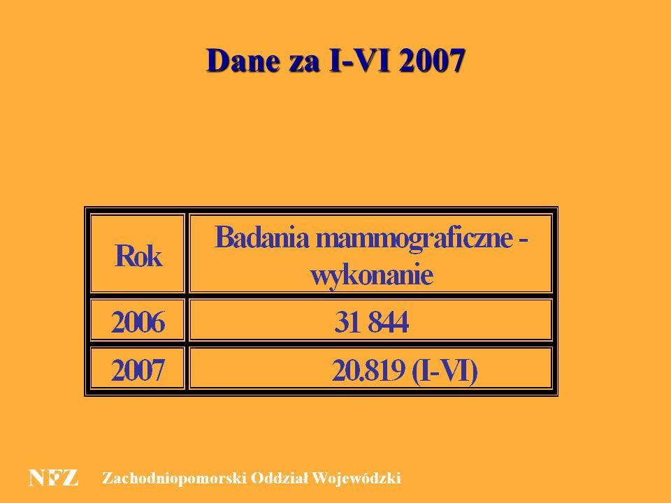 Zachodniopomorski Oddział Wojewódzki 12 Dane za I-VI 2007