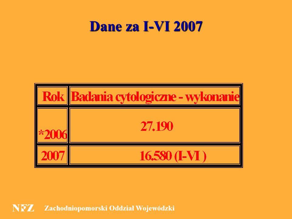 Zachodniopomorski Oddział Wojewódzki 13 Dane za I-VI 2007