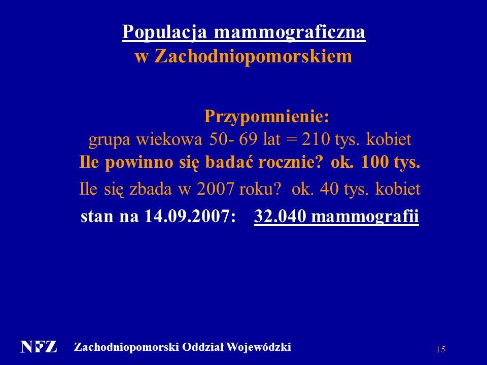 Zachodniopomorski Oddział Wojewódzki 15 Populacja mammograficzna w Zachodniopomorskiem Przypomnienie: grupa wiekowa 50- 69 lat = 210 tys.