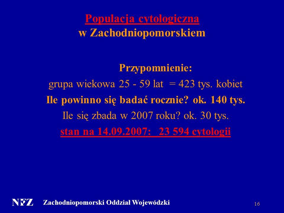 Zachodniopomorski Oddział Wojewódzki 16 Populacja cytologiczna w Zachodniopomorskiem Przypomnienie: grupa wiekowa 25 - 59 lat = 423 tys.