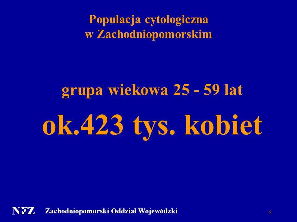 Zachodniopomorski Oddział Wojewódzki 5 Populacja cytologiczna w Zachodniopomorskim grupa wiekowa 25 - 59 lat ok.423 tys.