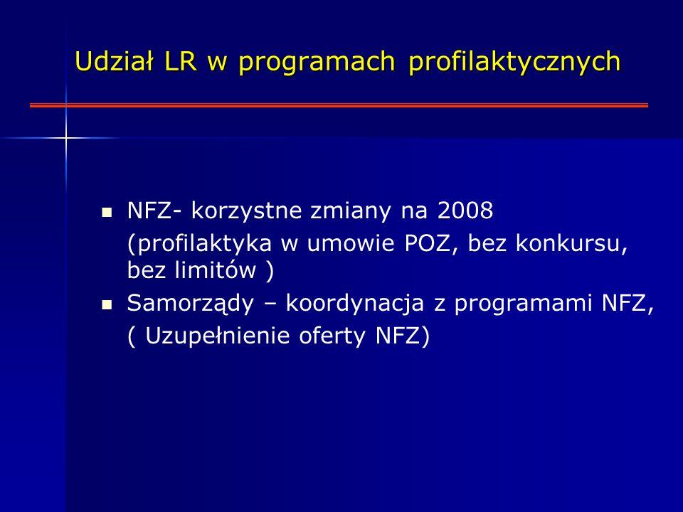 NFZ- korzystne zmiany na 2008 (profilaktyka w umowie POZ, bez konkursu, bez limitów ) Samorządy – koordynacja z programami NFZ, ( Uzupełnienie oferty NFZ) Udział LR w programach profilaktycznych Udział LR w programach profilaktycznych